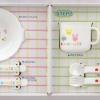 【ミキハウス】テーブルウェアミニセット